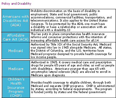 disabilty and policy image_new
